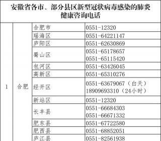 宣城各县市区新型冠状病毒感染的肺炎健康咨询电话公布!
