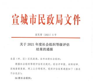 2021年度社会组织等级评估结果的通报
